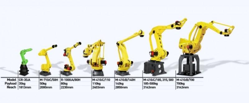 Jak rozwój automatyki usprawnia pracę na nowe sposoby