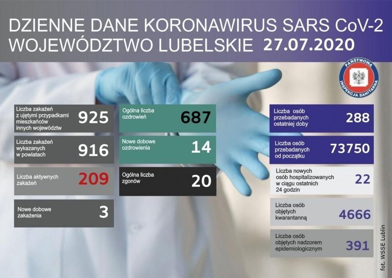 Trzy nowe przypadki zakażenia koronawirusem