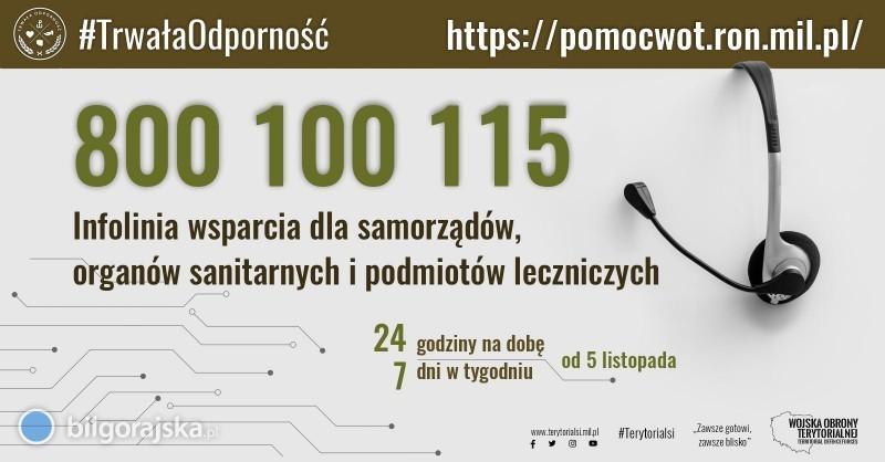 800 100 115: infolinia wsparcia ośrodków pomocy społecznej iorganizacji pozarządowych
