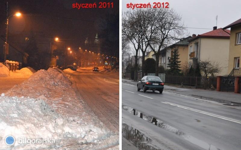 Lekka zima = duże oszczędności?