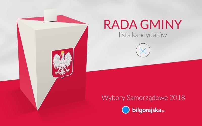 Kandydaci do Rady Gminy Łukowa