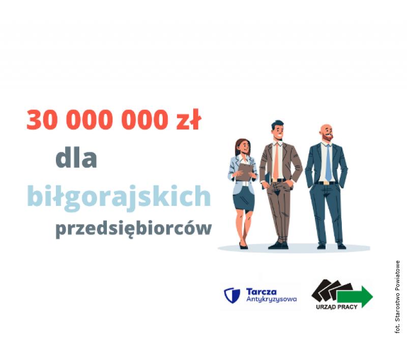 Dodatkowe 10 mln zł dla przedsiębiorców zpowiatu biłgorajskiego